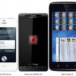 Ya puedes comparar el tamaño de la pantalla de tu teléfono frente a otros modelos con el comparador online