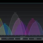 Mejora la calidad de la señal de tu router WiFi con la ayuda de WiFi Analyzer