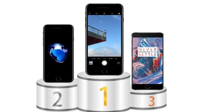 smartphones Top Ten Performance 2016
