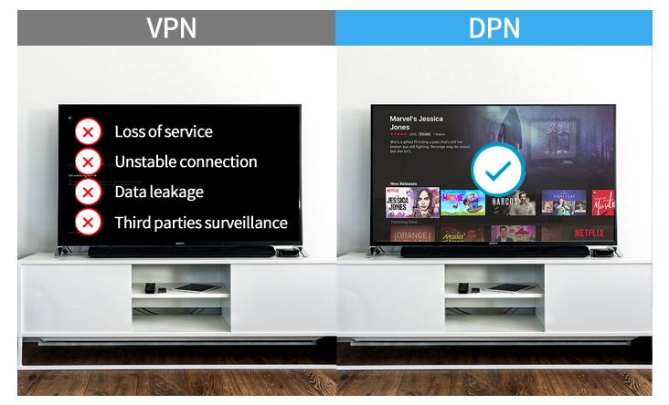VPN vs DPN